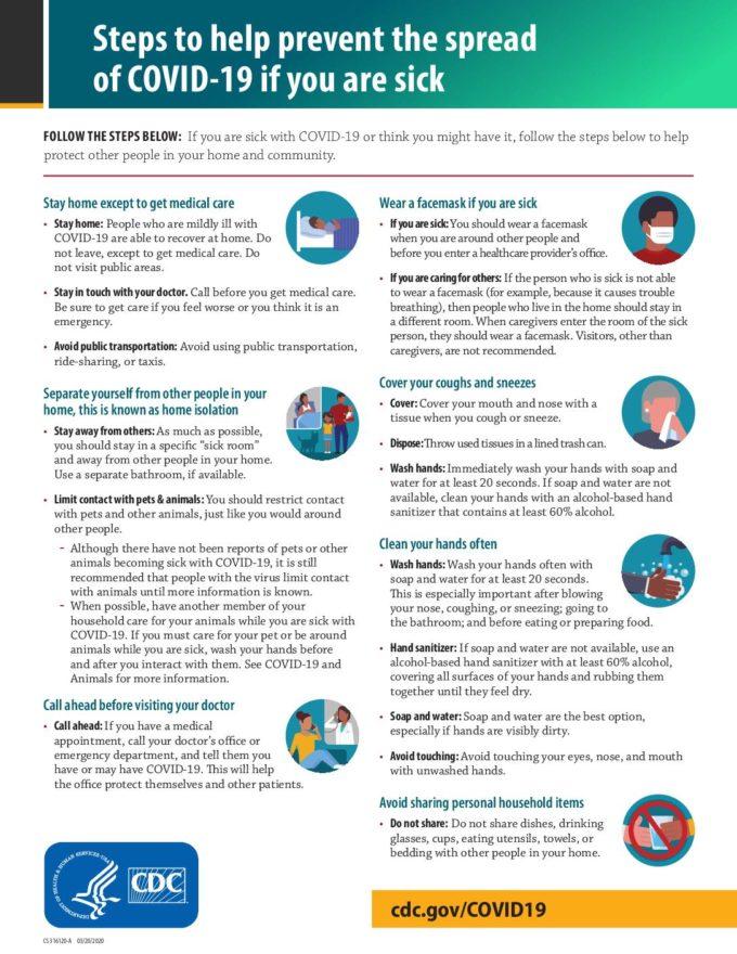 Coronavirus img 5 | Body Mind Wholeness